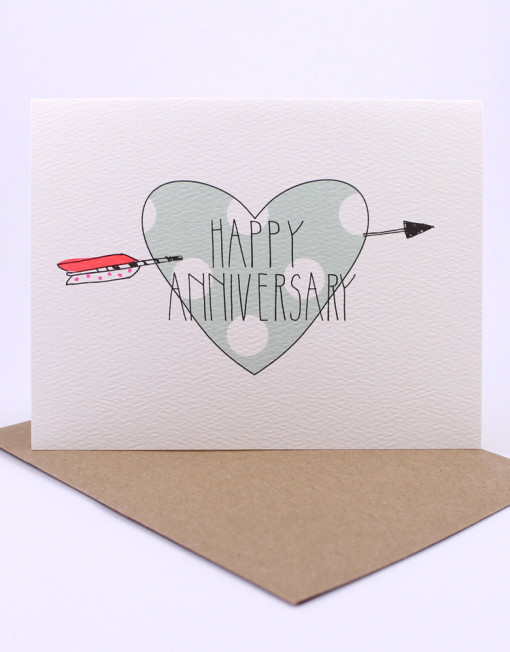 Personalized Anniversary Card